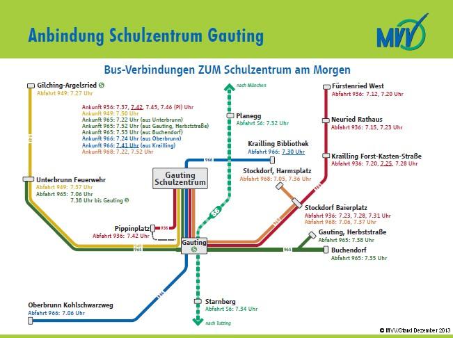 Anbindung Schulzentrum Gauting - MVV  Dezember 2013